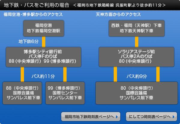 🎤2018/08/31(金) 地元化計画2018@福岡